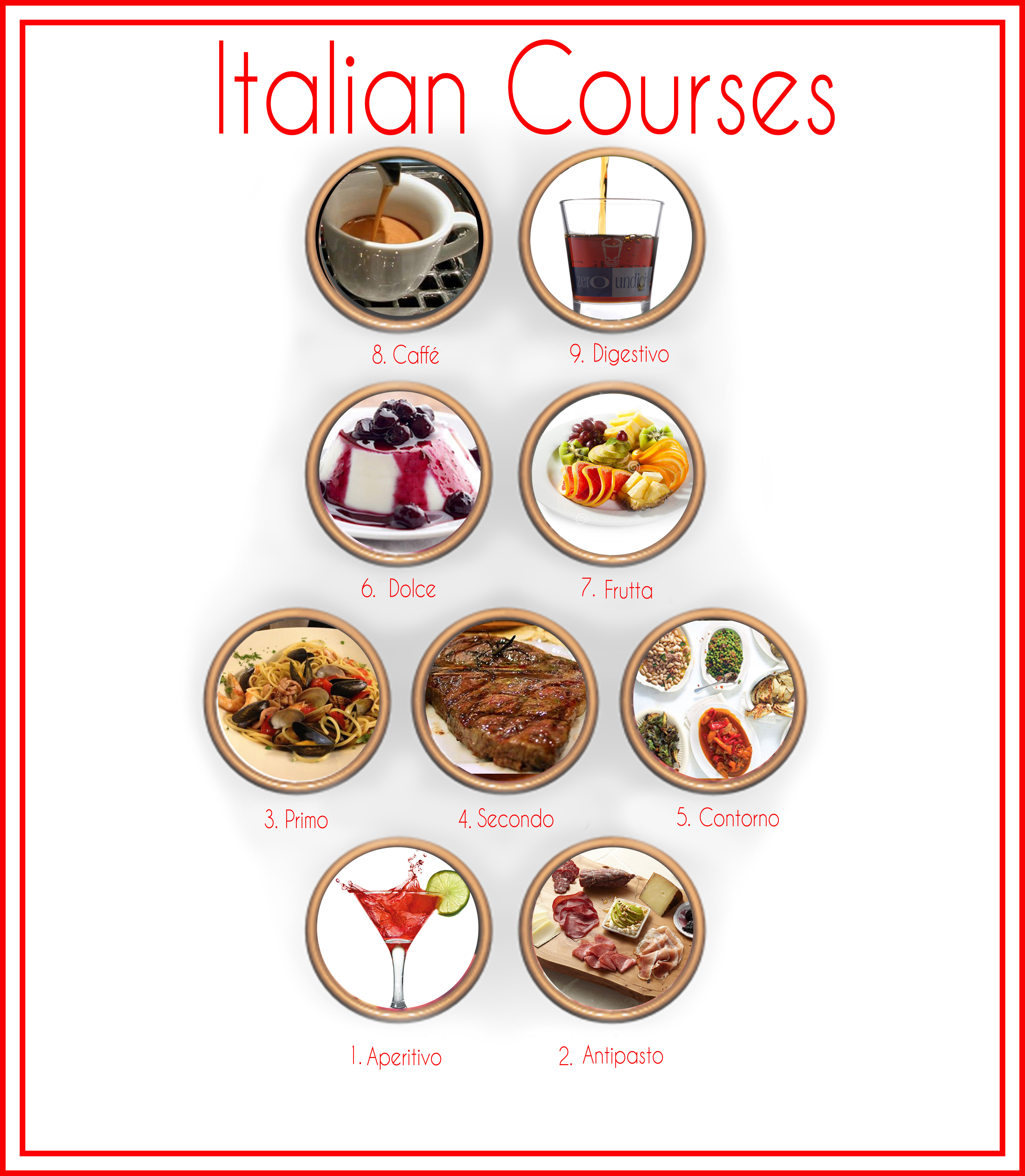 The Ultimate Italian Food Rules To End All Rules | Glenys\' Rome & Beyond